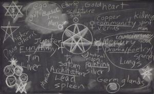 Chalk Board Fall 2015